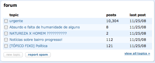 Últimos tópicos do fórum da comunidade Blumenau no Orkut